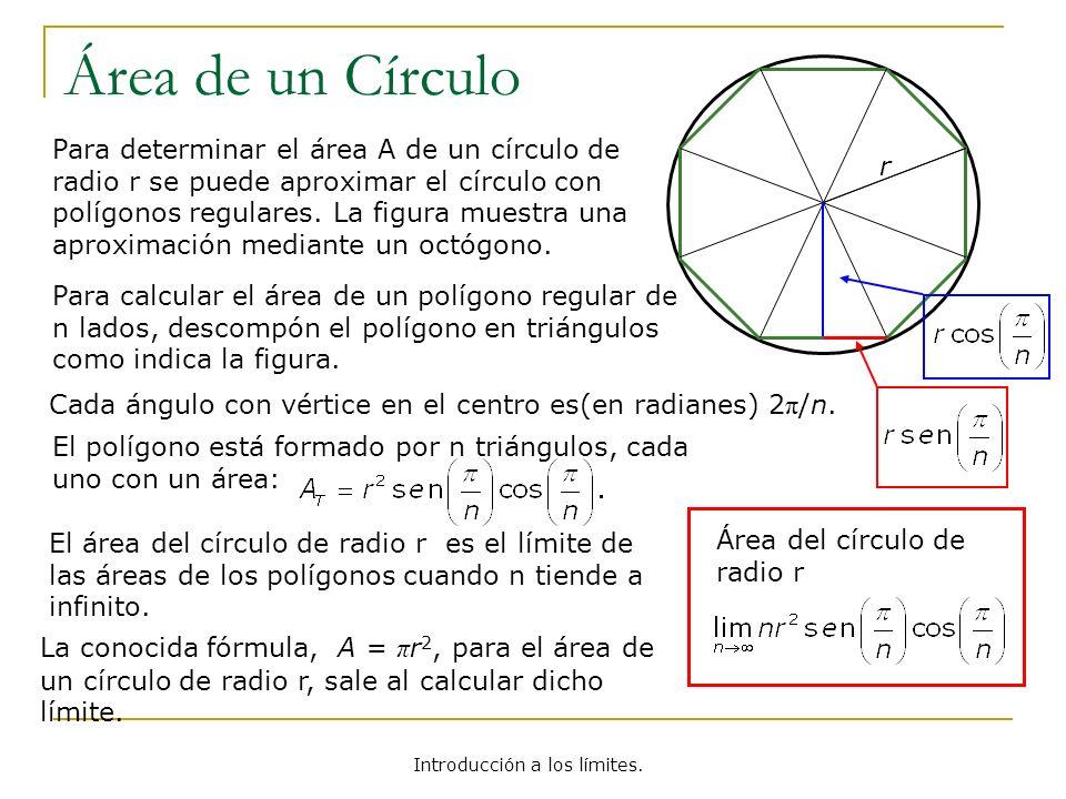 Introducción a los límites. Área de un Círculo Para determinar el área A de un círculo de radio r se puede aproximar el círculo con polígonos regulare
