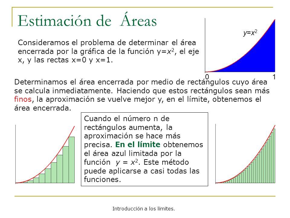 Introducción a los límites. Estimación de Áreas Consideramos el problema de determinar el área encerrada por la gráfica de la función y=x 2, el eje x,