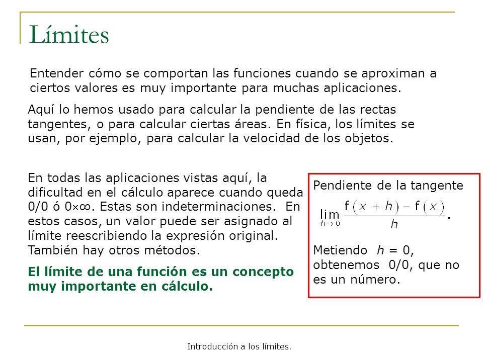 Introducción a los límites. Límites Entender cómo se comportan las funciones cuando se aproximan a ciertos valores es muy importante para muchas aplic