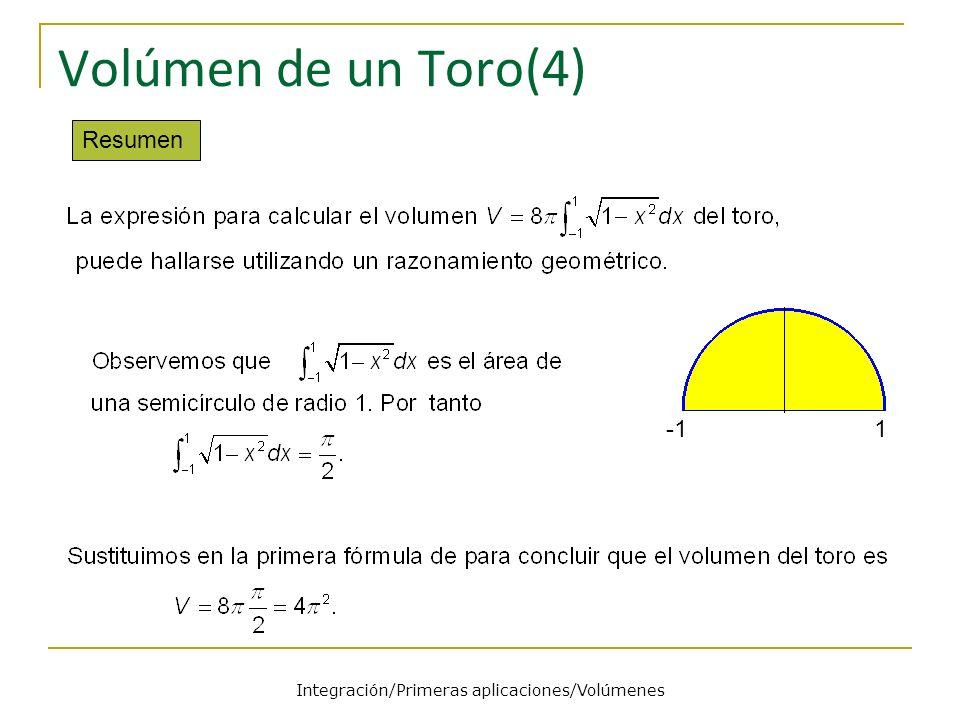 1 Volúmen de un Toro(4) Resumen Integración/Primeras aplicaciones/Volúmenes