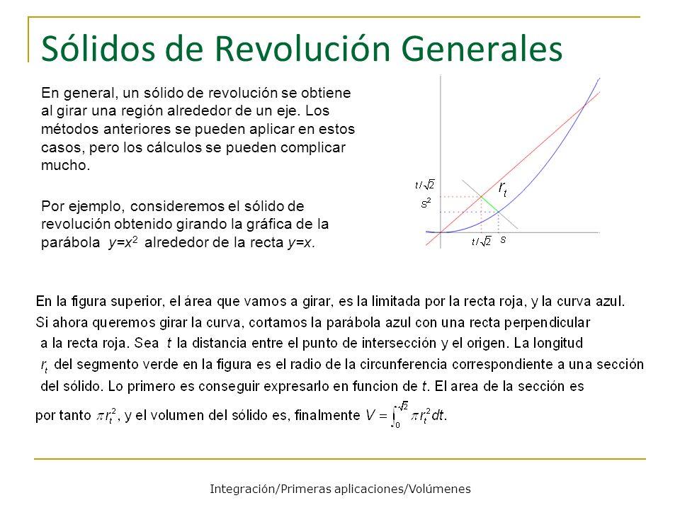 Sólidos de Revolución Generales En general, un sólido de revolución se obtiene al girar una región alrededor de un eje. Los métodos anteriores se pued