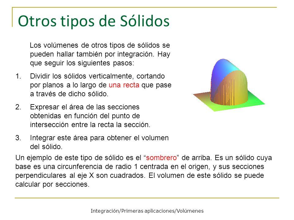 Otros tipos de Sólidos Los volúmenes de otros tipos de sólidos se pueden hallar también por integración. Hay que seguir los siguientes pasos: 1.Dividi