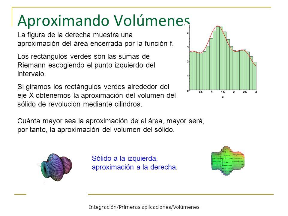 Aproximando Volúmenes La figura de la derecha muestra una aproximación del área encerrada por la función f. Los rectángulos verdes son las sumas de Ri