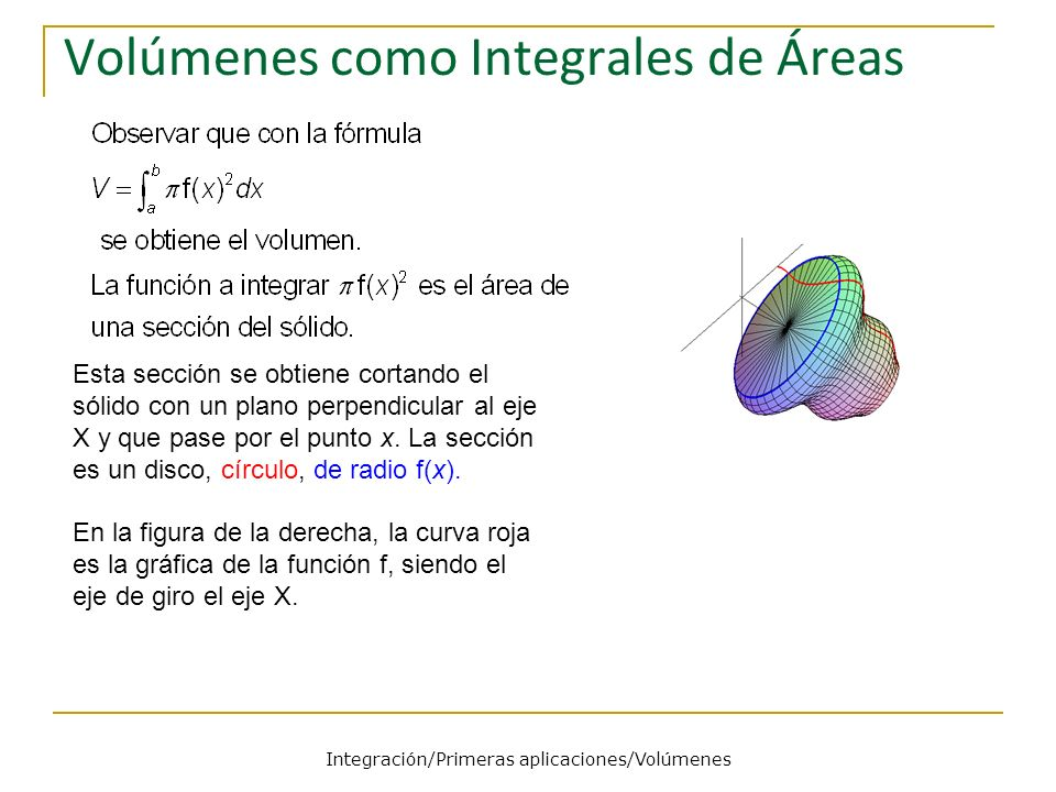 Volúmenes como Integrales de Áreas Esta sección se obtiene cortando el sólido con un plano perpendicular al eje X y que pase por el punto x. La secció