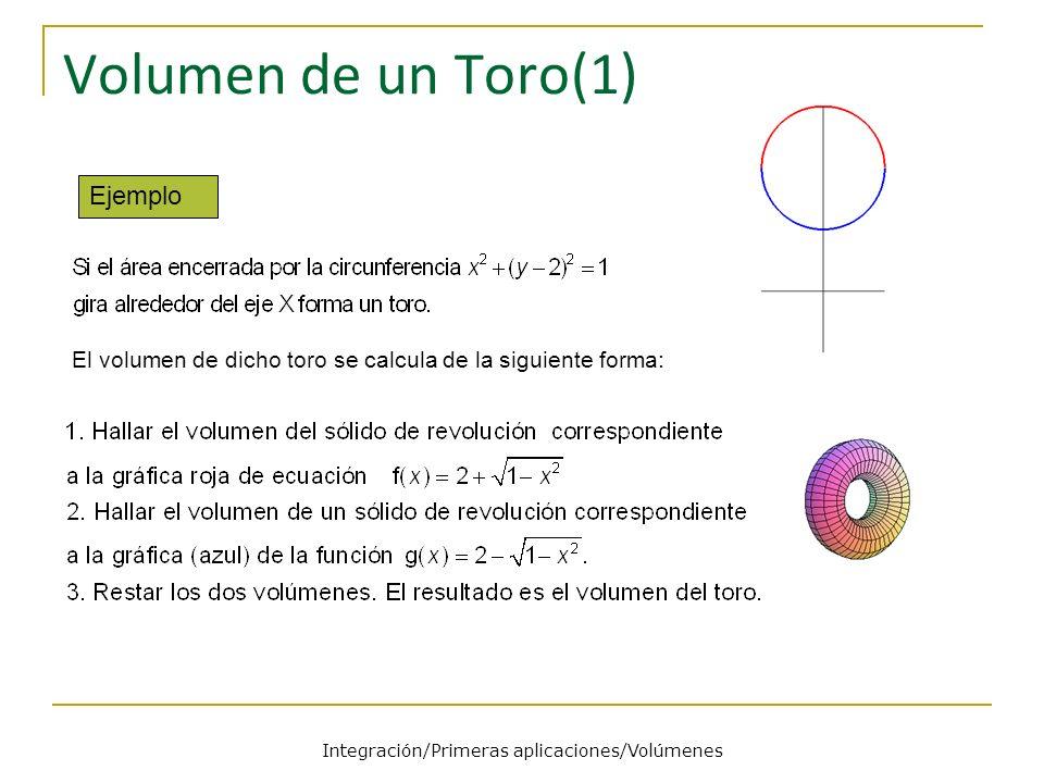 Volumen de un Toro(1) El volumen de dicho toro se calcula de la siguiente forma: Ejemplo Integración/Primeras aplicaciones/Volúmenes