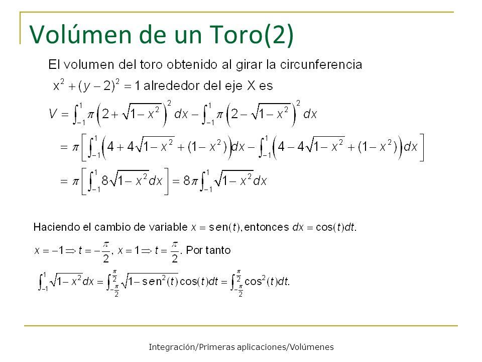 Volúmen de un Toro(2) Integración/Primeras aplicaciones/Volúmenes
