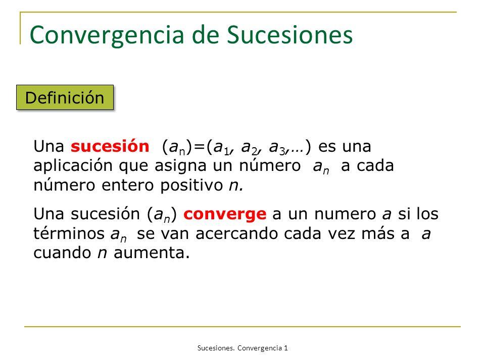 Convergencia de Sucesiones Definición Una sucesión (a n )=(a 1, a 2, a 3,…) es una aplicación que asigna un número a n a cada número entero positivo n