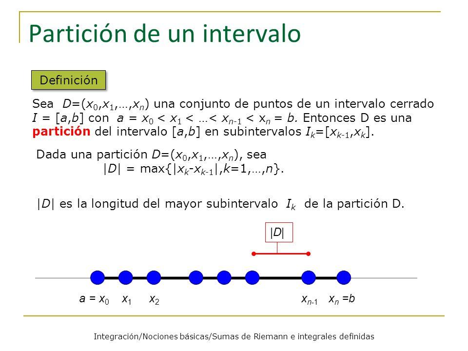 Integración/Nociones básicas/Sumas de Riemann e integrales definidas Partición de un intervalo Definición Sea D=(x 0,x 1,…,x n ) una conjunto de punto
