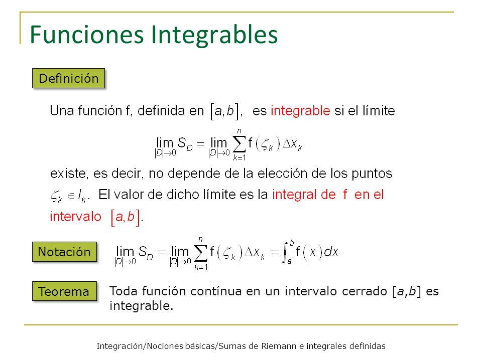 Integración/Nociones básicas/Sumas de Riemann e integrales definidas Funciones Integrables Definición Notación Teorema Toda función contínua en un int