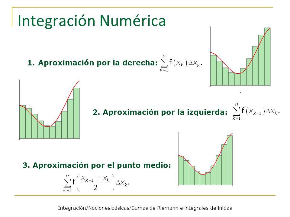 Integración/Nociones básicas/Sumas de Riemann e integrales definidas Integración Numérica 1.Aproximación por la derecha: 2. Aproximación por la izquie