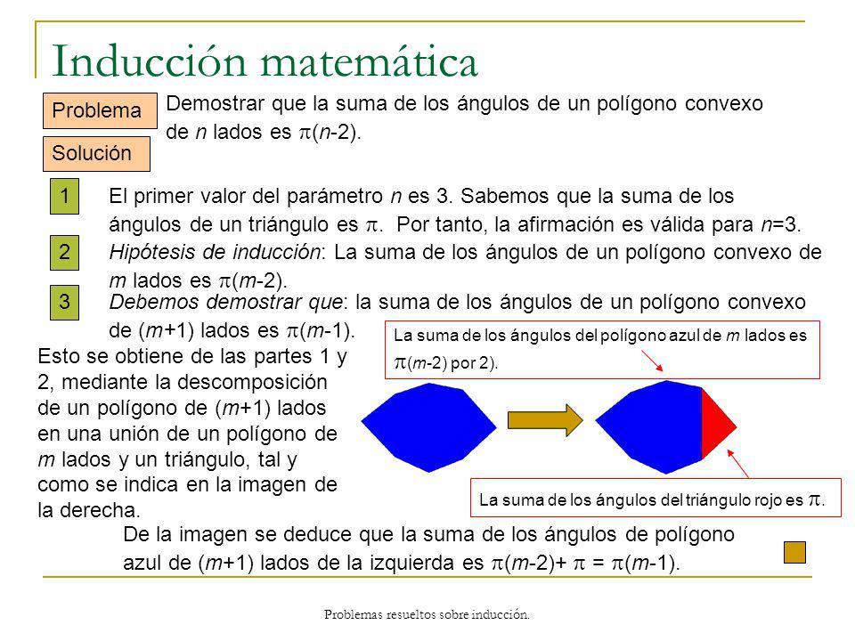 Problemas resueltos sobre inducción. Inducción matemática Problema Solución 1 2 3 Demostrar que la suma de los ángulos de un polígono convexo de n lad