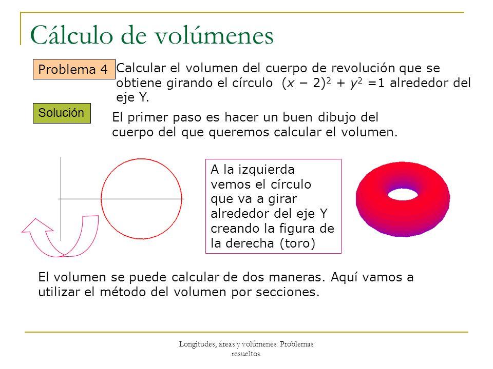 Longitudes, áreas y volúmenes. Problemas resueltos. Cálculo de volúmenes Solución Problema 4 Calcular el volumen del cuerpo de revolución que se obtie