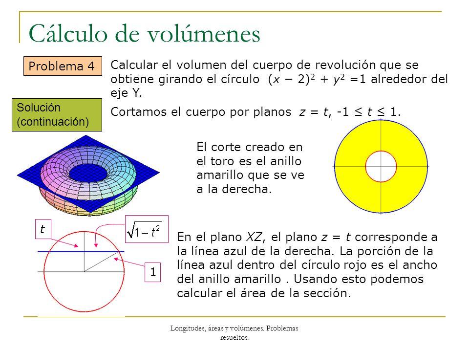 Longitudes, áreas y volúmenes. Problemas resueltos. Cálculo de volúmenes Problema 4 Calcular el volumen del cuerpo de revolución que se obtiene girand