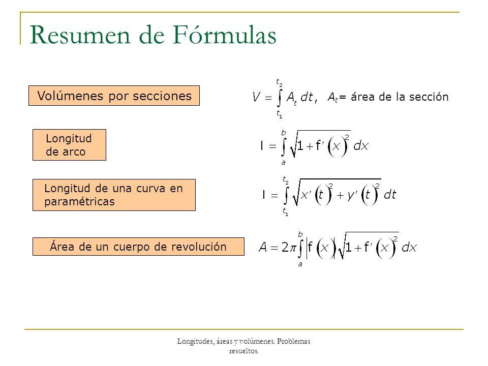 Resumen de Fórmulas Área de un cuerpo de revolución Longitud de arco Longitud de una curva en paramétricas Volúmenes por secciones A t = área de la se