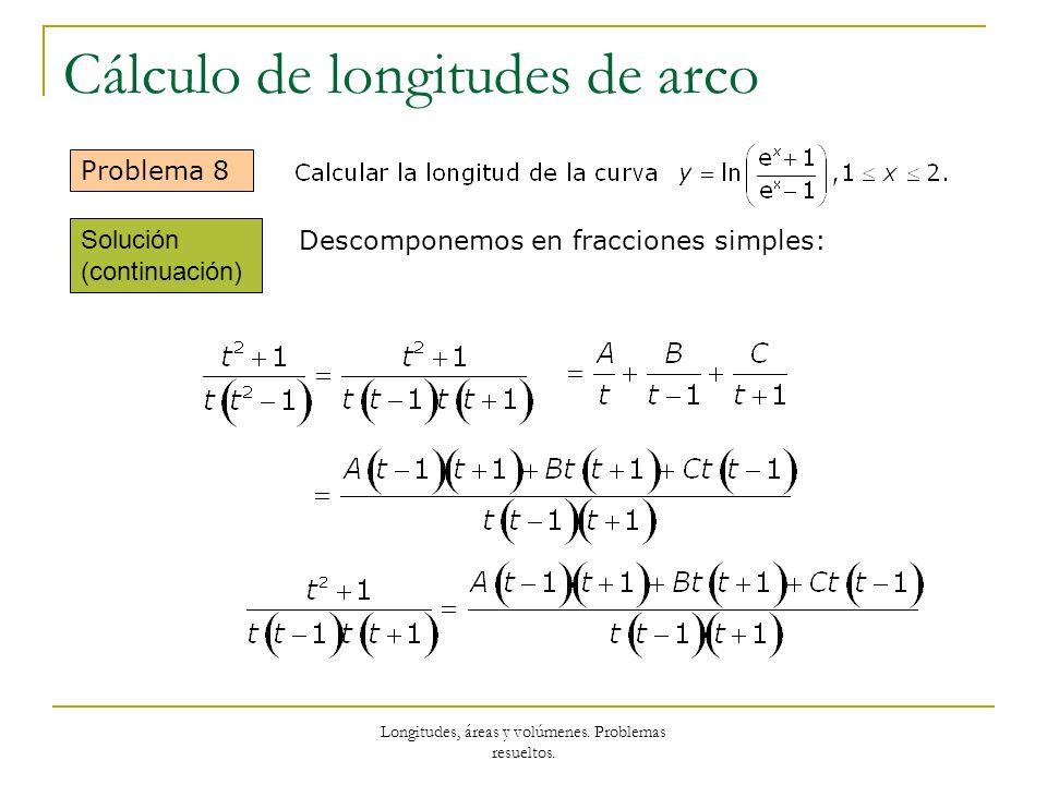 Longitudes, áreas y volúmenes. Problemas resueltos. Cálculo de longitudes de arco Problema 8 Descomponemos en fracciones simples: Solución (continuaci