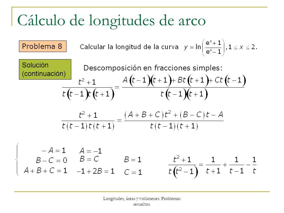 Longitudes, áreas y volúmenes. Problemas resueltos. Cálculo de longitudes de arco Problema 8 Descomposición en fracciones simples: Solución (continuac