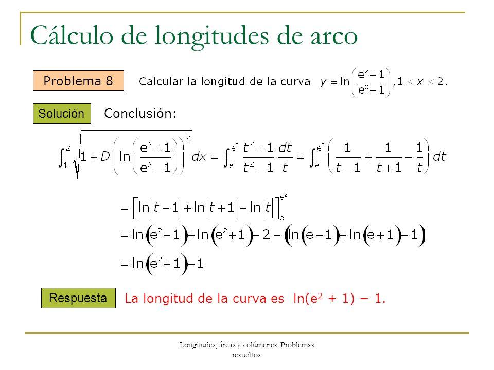 Longitudes, áreas y volúmenes. Problemas resueltos. Cálculo de longitudes de arco Problema 8 Solución Conclusión: Respuesta La longitud de la curva es