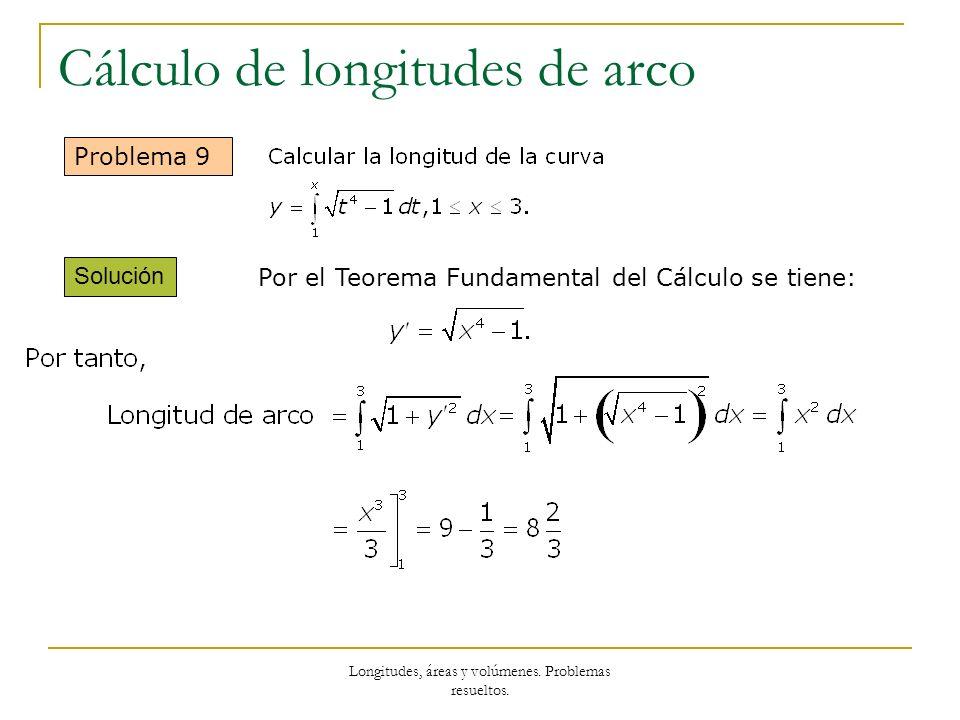 Longitudes, áreas y volúmenes. Problemas resueltos. Cálculo de longitudes de arco Problema 9 Solución Por el Teorema Fundamental del Cálculo se tiene: