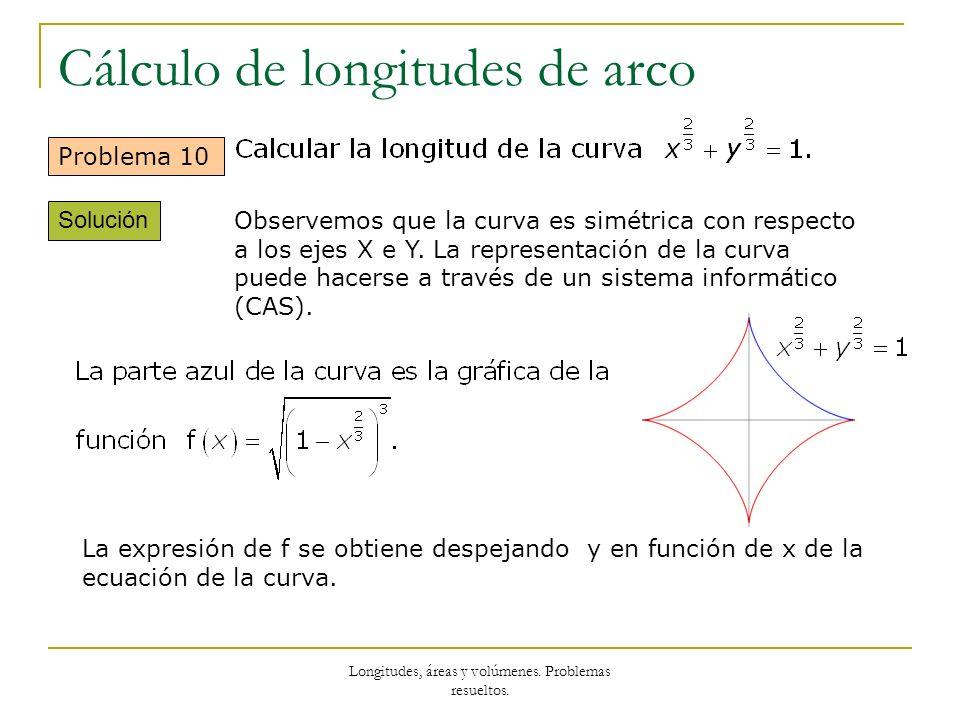 Longitudes, áreas y volúmenes. Problemas resueltos. Cálculo de longitudes de arco Problema 10 Solución Observemos que la curva es simétrica con respec