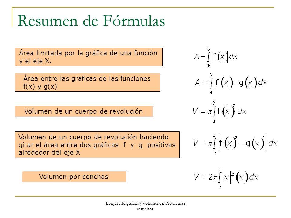 Longitudes, áreas y volúmenes. Problemas resueltos. Resumen de Fórmulas Área limitada por la gráfica de una función y el eje X. Área entre las gráfica