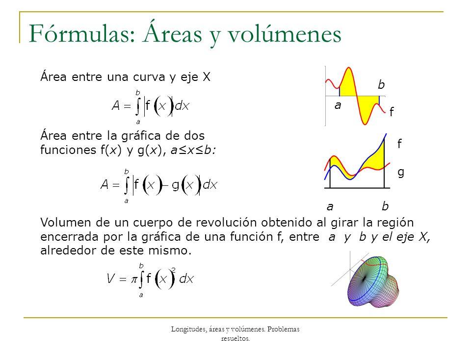 Longitudes, áreas y volúmenes. Problemas resueltos. Fórmulas: Áreas y volúmenes Área entre una curva y eje X a b f Volumen de un cuerpo de revolución