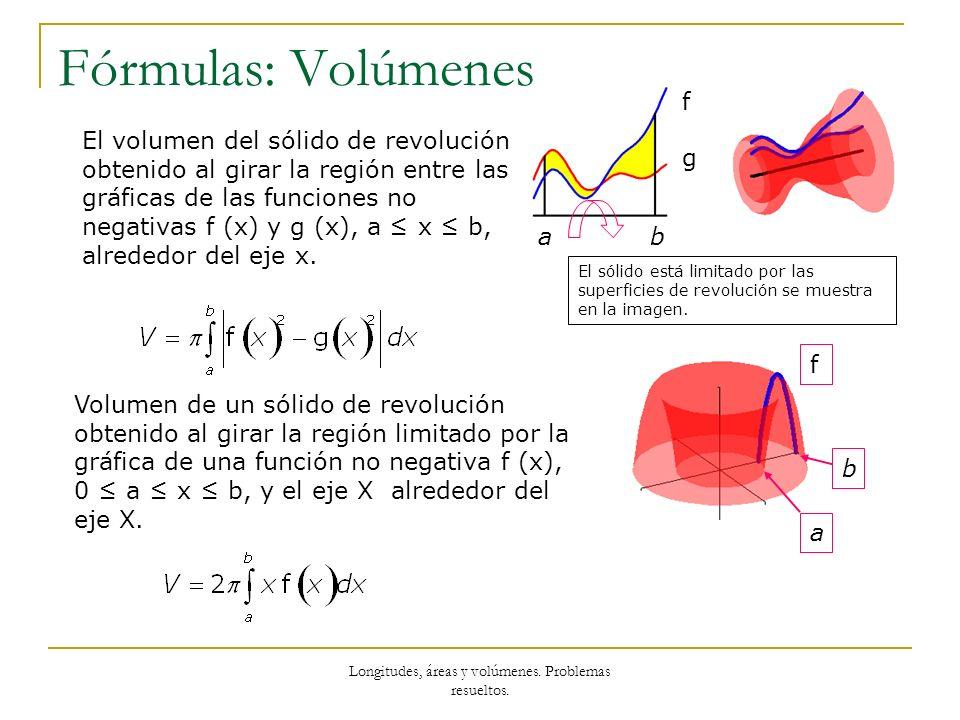 Longitudes, áreas y volúmenes. Problemas resueltos. f g ab Fórmulas: Volúmenes Volumen de un sólido de revolución obtenido al girar la región limitado