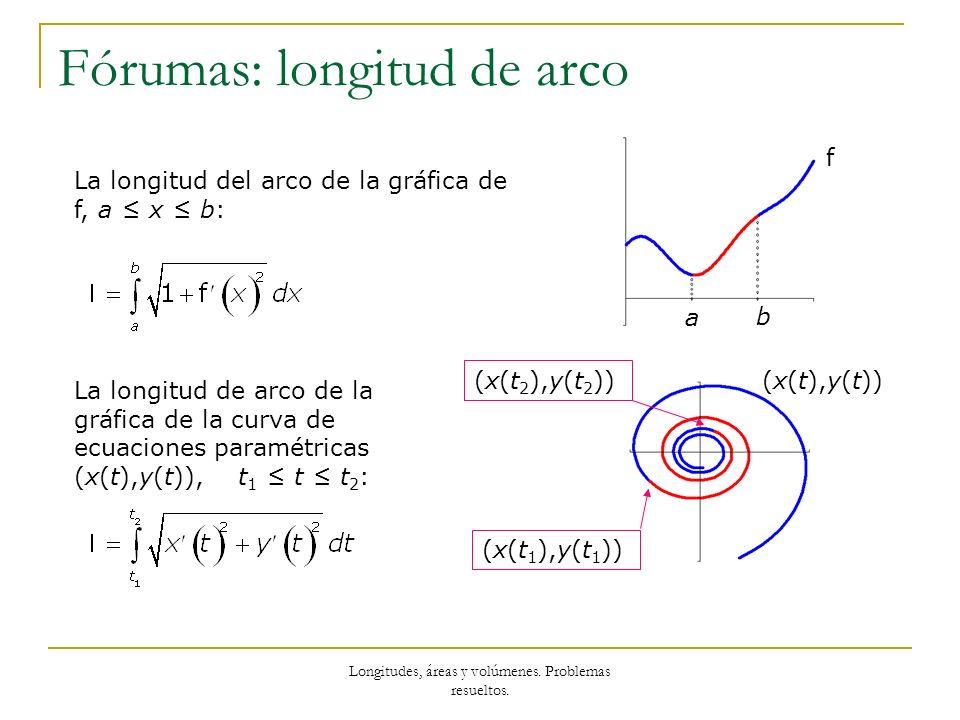 Longitudes, áreas y volúmenes. Problemas resueltos. Fórumas: longitud de arco f a b La longitud del arco de la gráfica de f, a x b: (x(t),y(t)) (x(t 1