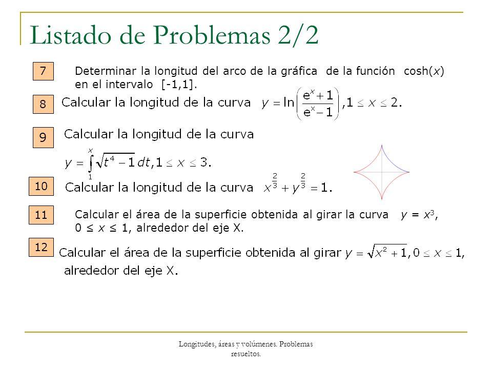 Longitudes, áreas y volúmenes. Problemas resueltos. Listado de Problemas 2/2 10 7 Determinar la longitud del arco de la gráfica de la función cosh(x)