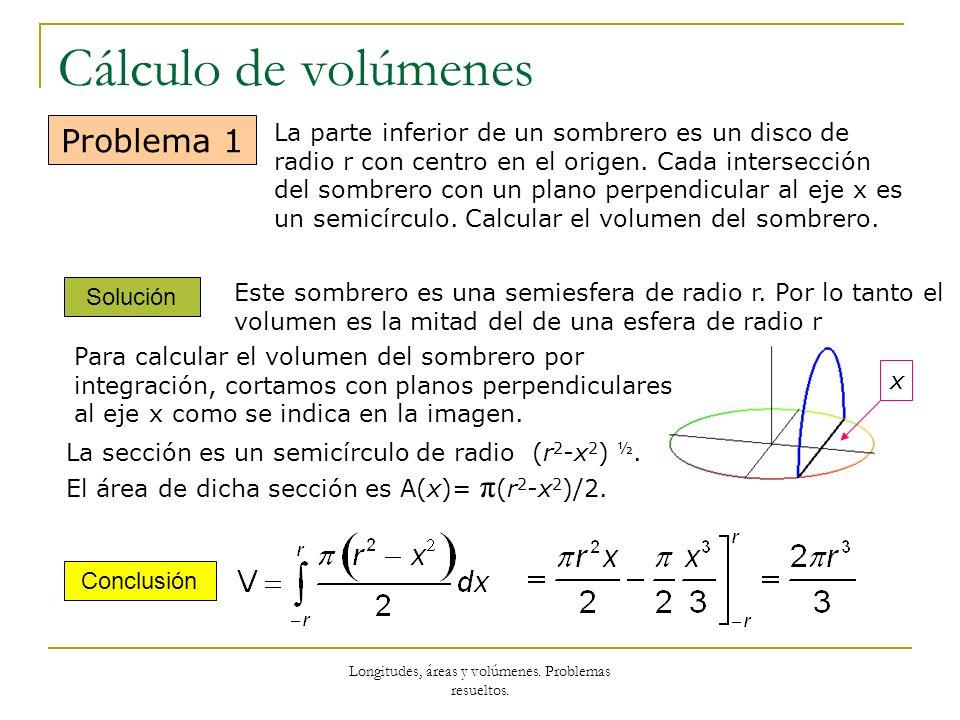Longitudes, áreas y volúmenes. Problemas resueltos. Cálculo de volúmenes Solución Conclusión Problema 1 La parte inferior de un sombrero es un disco d