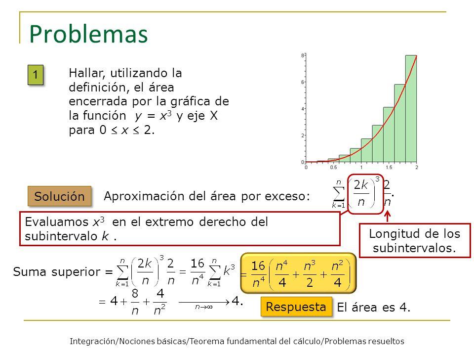 Problemas 1 1 Hallar, utilizando la definición, el área encerrada por la gráfica de la función y = x 3 y eje X para 0 x 2. Suma superior = Solución Ap