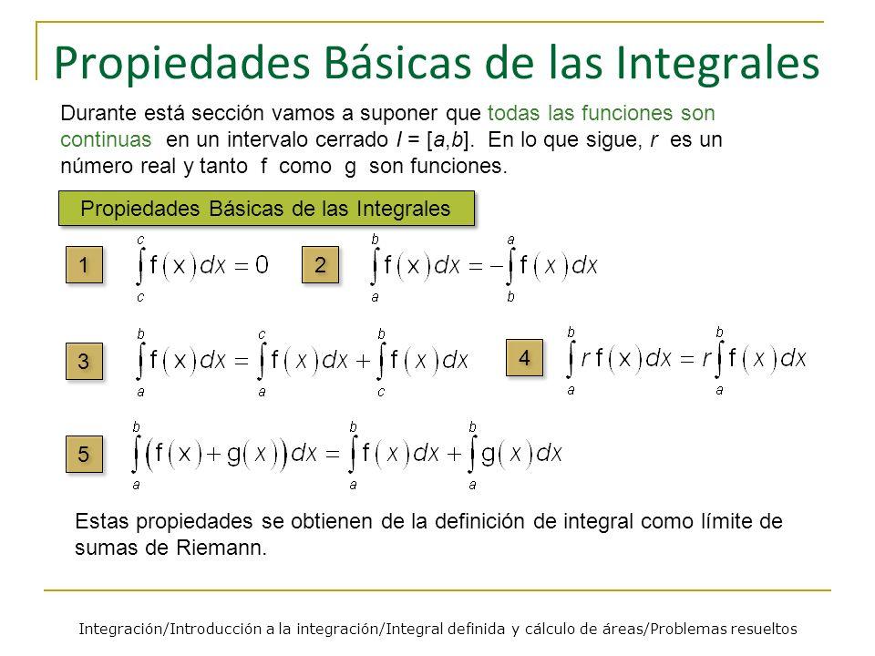 Propiedades Básicas de las Integrales Durante está sección vamos a suponer que todas las funciones son continuas en un intervalo cerrado I = [a,b]. En