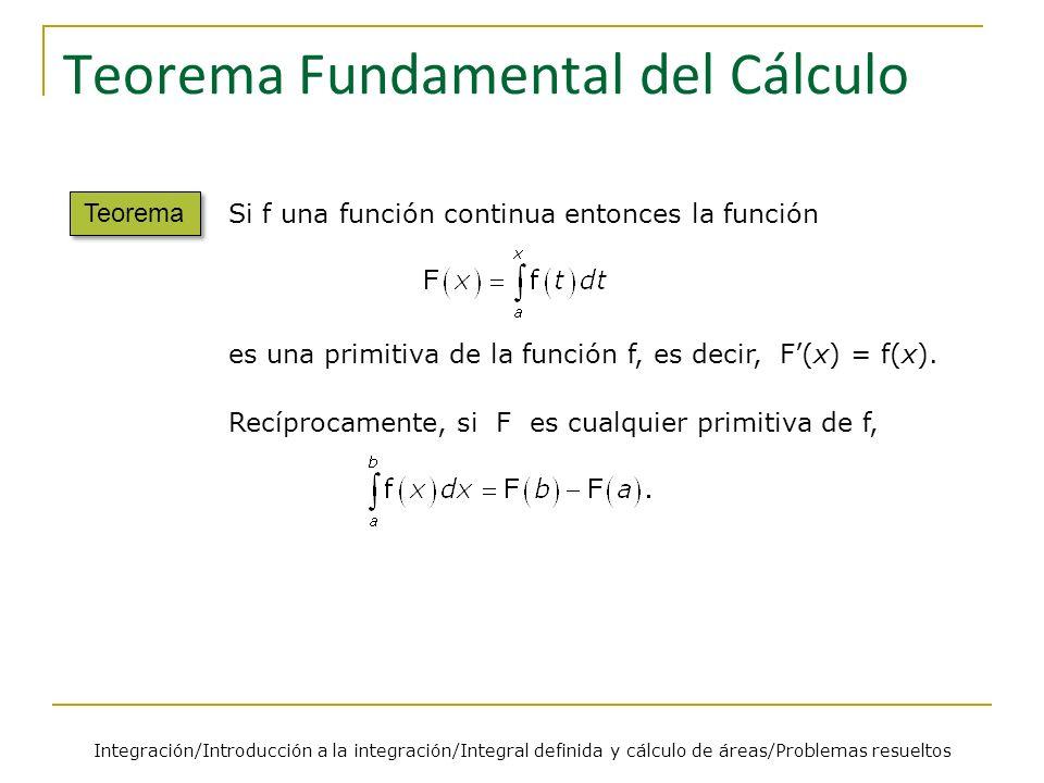 Teorema Fundamental del Cálculo Integración/Introducción a la integración/Integral definida y cálculo de áreas/Problemas resueltos Teorema Si f una fu