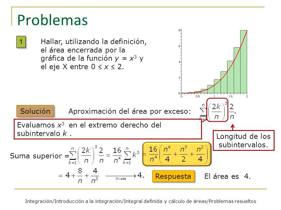 Problemas Integración/Introducción a la integración/Integral definida y cálculo de áreas/Problemas resueltos 1 1 Hallar, utilizando la definición, el