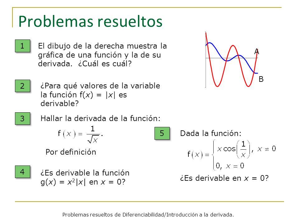 Problemas resueltos 2 2 ¿Para qué valores de la variable la función f(x) = |x| es derivable? Hallar la derivada de la función: 3 3 ¿Es derivable la fu