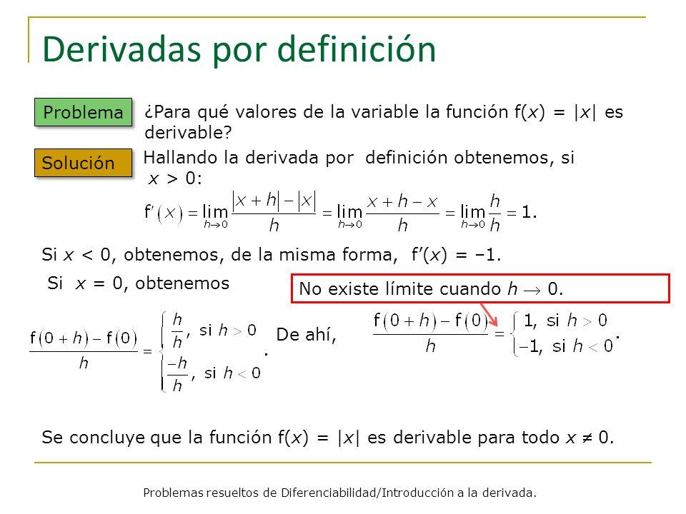 Derivadas por definición Problemas resueltos de Diferenciabilidad/Introducción a la derivada. Problema ¿Para qué valores de la variable la función f(x