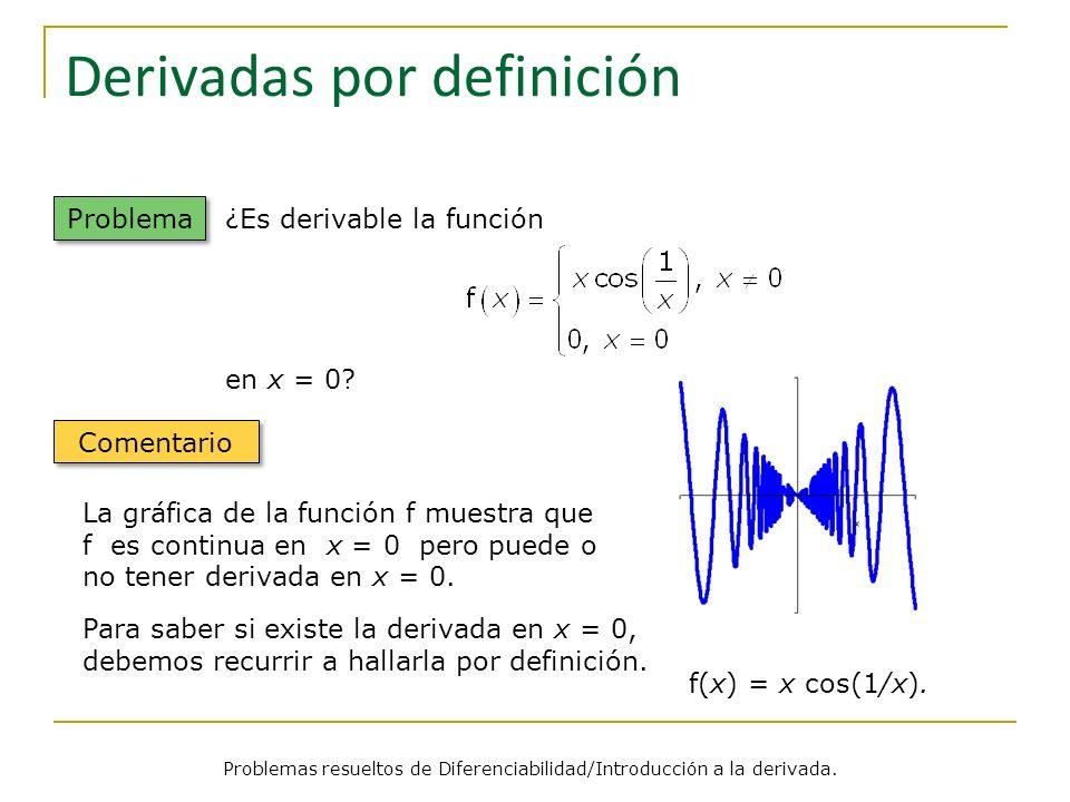 Derivadas por definición Problemas resueltos de Diferenciabilidad/Introducción a la derivada. Problema f(x) = x cos(1/x). ¿Es derivable la función en