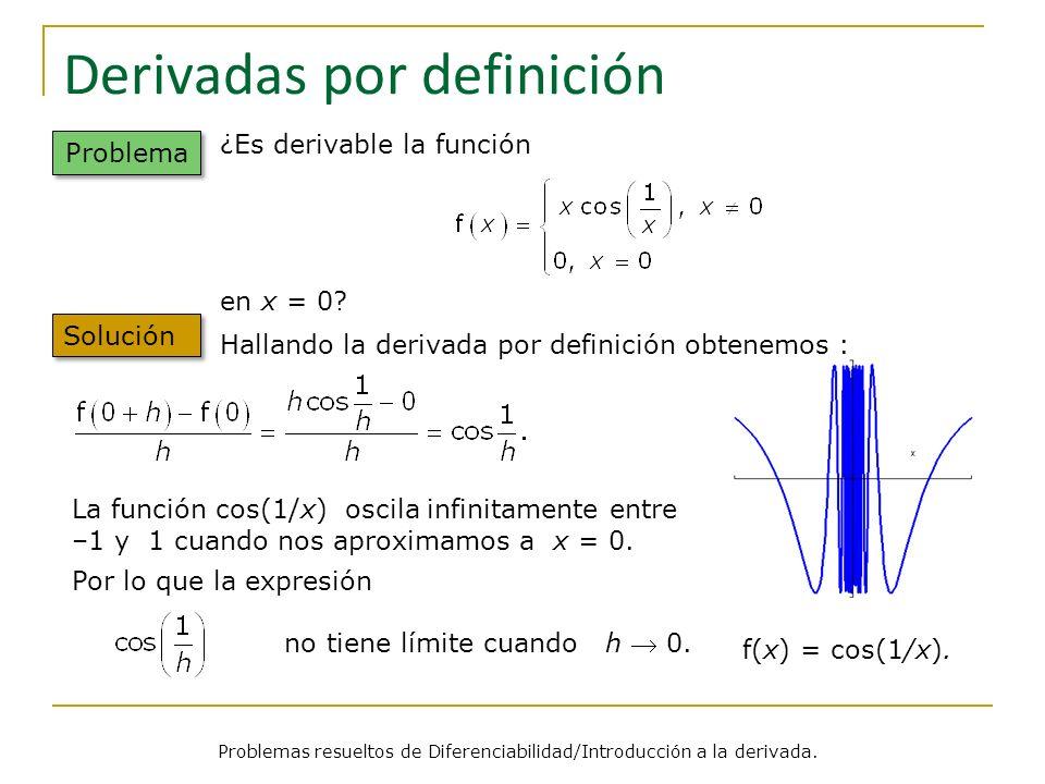 Derivadas por definición Problemas resueltos de Diferenciabilidad/Introducción a la derivada. Problema Solución Hallando la derivada por definición ob
