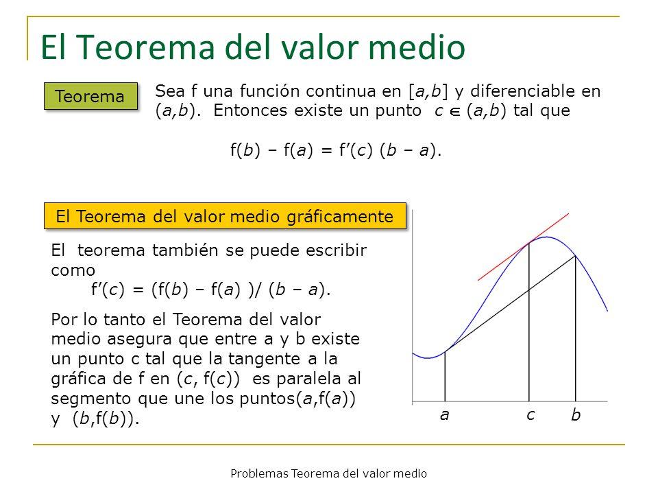 El Teorema del valor medio El Teorema del valor medio gráficamente Teorema ac b El teorema también se puede escribir como f(c) = (f(b) – f(a) )/ (b –