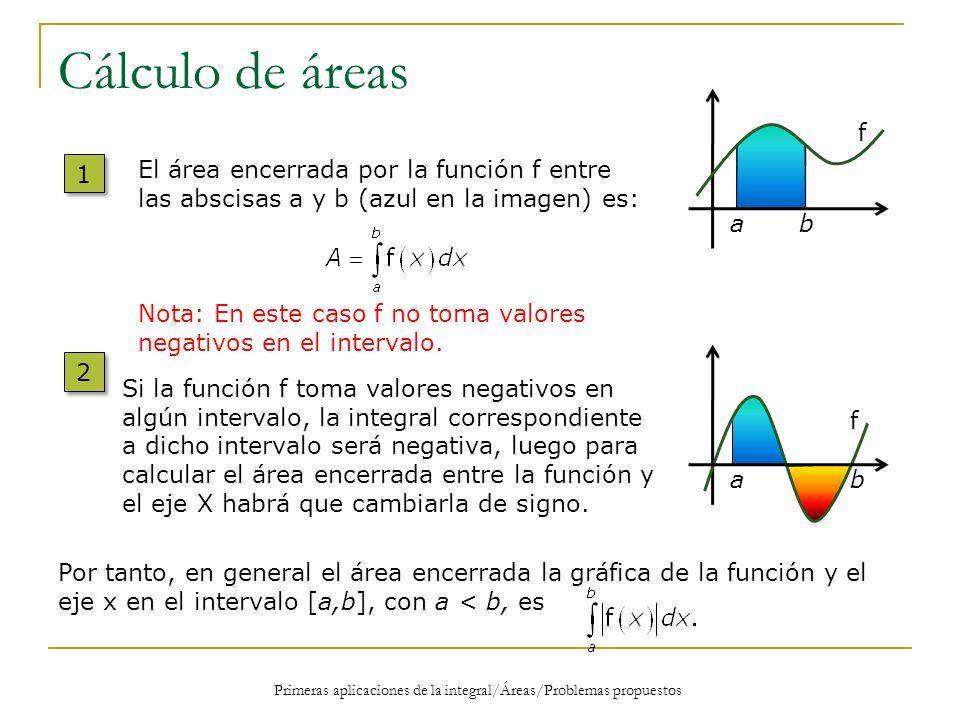 Primeras aplicaciones de la integral/Áreas/Problemas propuestos Cálculo de áreas 1 1 2 2 Si la función f toma valores negativos en algún intervalo, la