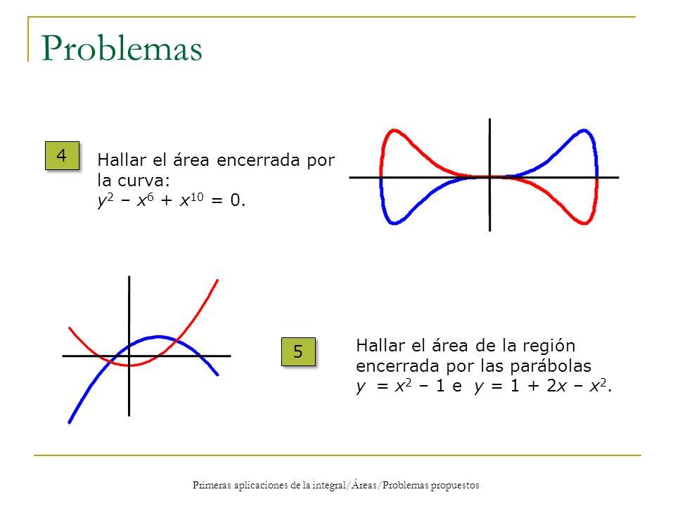 Problemas 4 4 Hallar el área encerrada por la curva: y 2 – x 6 + x 10 = 0. 5 5 Hallar el área de la región encerrada por las parábolas y = x 2 – 1 e y