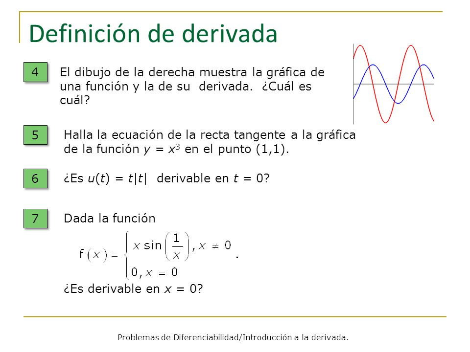 Definición de derivada 5 5 Halla la ecuación de la recta tangente a la gráfica de la función y = x 3 en el punto (1,1). ¿Es u(t) = t|t| derivable en t