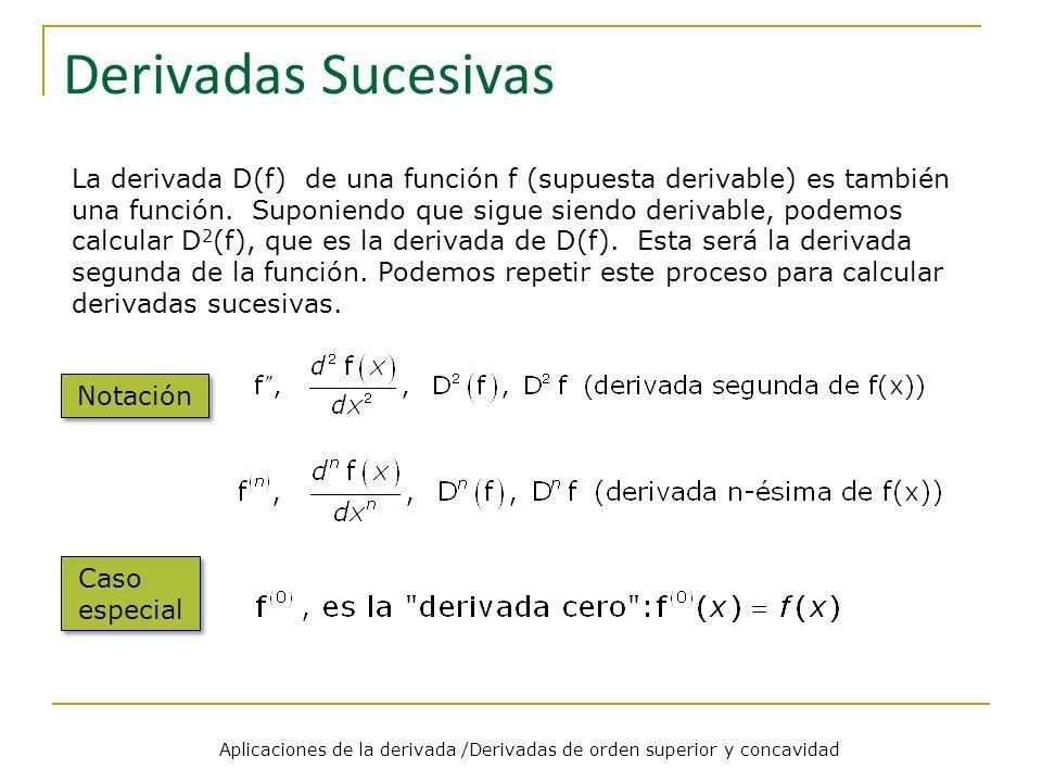 Derivadas Sucesivas La derivada D(f) de una función f (supuesta derivable) es también una función. Suponiendo que sigue siendo derivable, podemos calc