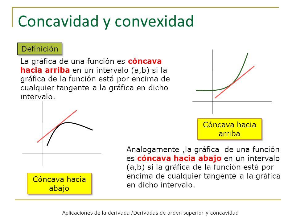 Concavidad y convexidad La gráfica de una función es cóncava hacia arriba en un intervalo (a,b) si la gráfica de la función está por encima de cualqui