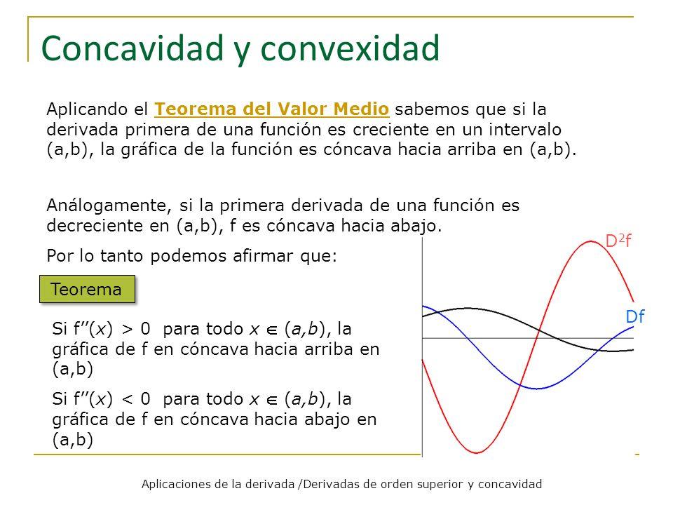 Concavidad y convexidad Aplicando el Teorema del Valor Medio sabemos que si la derivada primera de una función es creciente en un intervalo (a,b), la