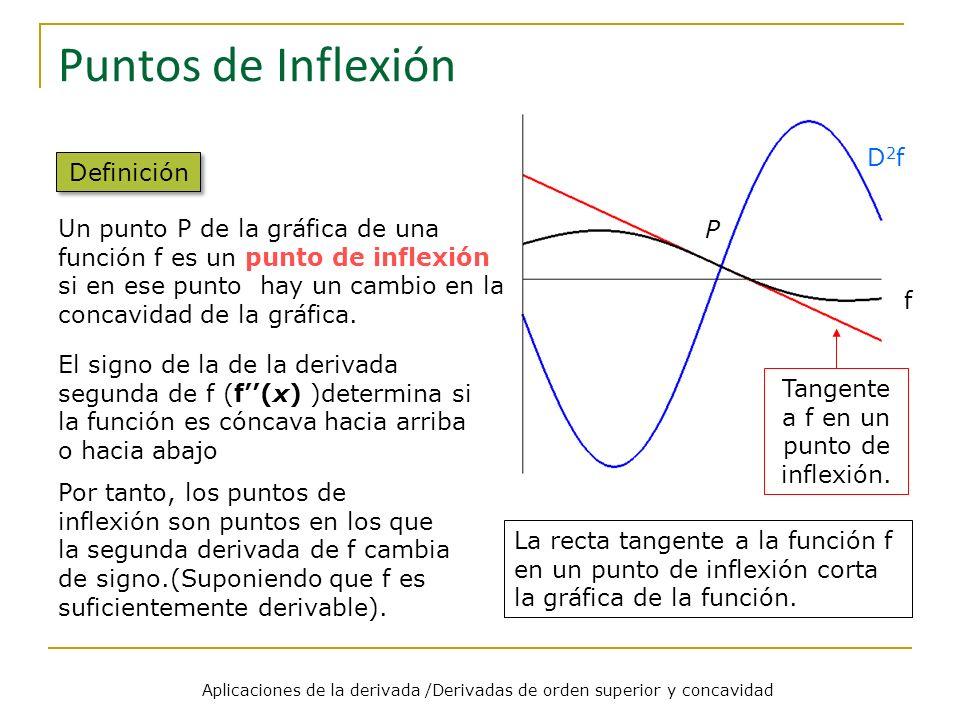 Puntos de Inflexión El signo de la de la derivada segunda de f (f(x) )determina si la función es cóncava hacia arriba o hacia abajo Por tanto, los pun