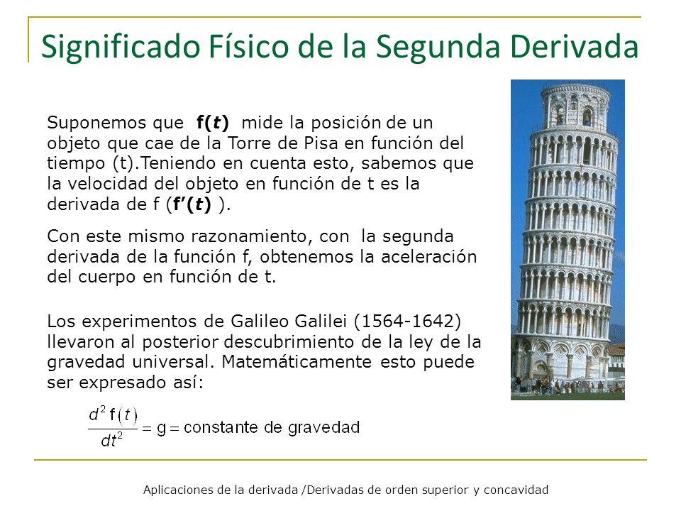 Significado Físico de la Segunda Derivada Suponemos que f(t) mide la posición de un objeto que cae de la Torre de Pisa en función del tiempo (t).Tenie