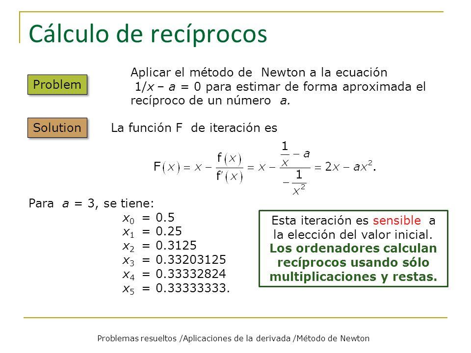 Cálculo de recíprocos Problemas resueltos /Aplicaciones de la derivada /Método de Newton Problema Aplicar el método de Newton a la ecuación 1/x – 3 = 0 para estimar de forma aproximada el recíproco del número 3.