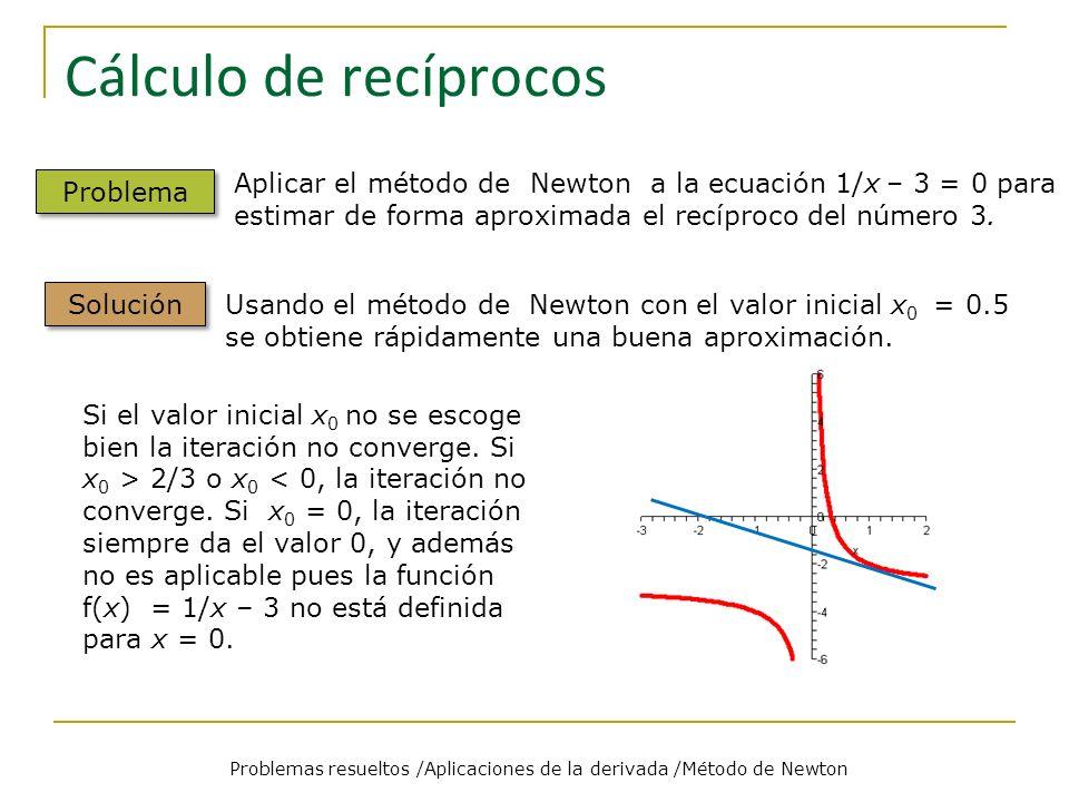 Cálculo de raíces cuadradas Problemas resueltos /Aplicaciones de la derivada /Método de Newton Problema Solución La función F de iteración es Para a = 7, se obtiene: x 0 = 7 x 1 = 2.654891304 x 2 = 2.645767044 x 3 = 2.645751311.