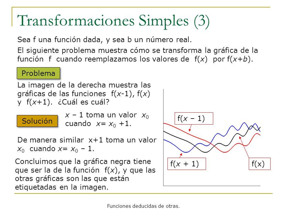 Funciones deducidas de otras. Transformaciones Simples (3) Sea f una función dada, y sea b un número real. El siguiente problema muestra cómo se trans