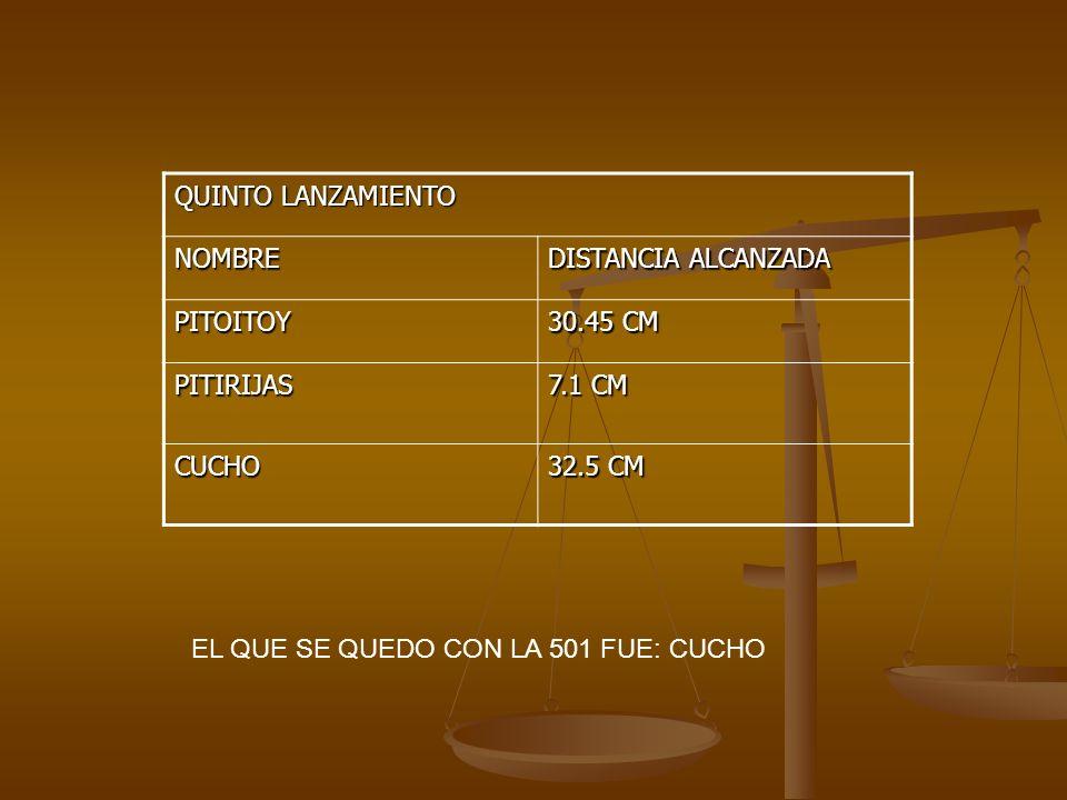 QUINTO LANZAMIENTO NOMBRE DISTANCIA ALCANZADA PITOITOY 30.45 CM PITIRIJAS 7.1 CM CUCHO 32.5 CM EL QUE SE QUEDO CON LA 501 FUE: CUCHO